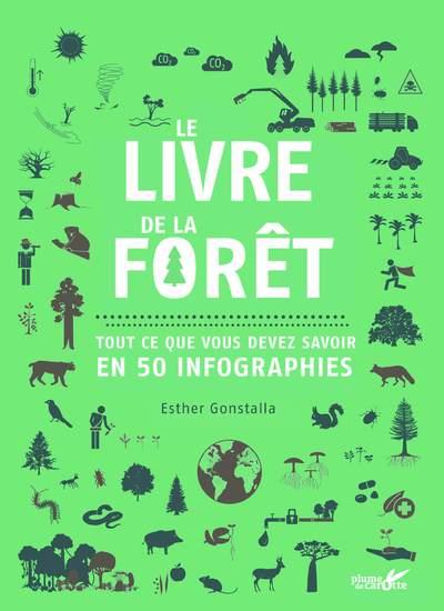 Le livre de la forêt - Tout ce que vous devez savoir en 50 infographies